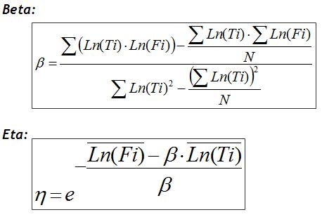 calculo beta y eta