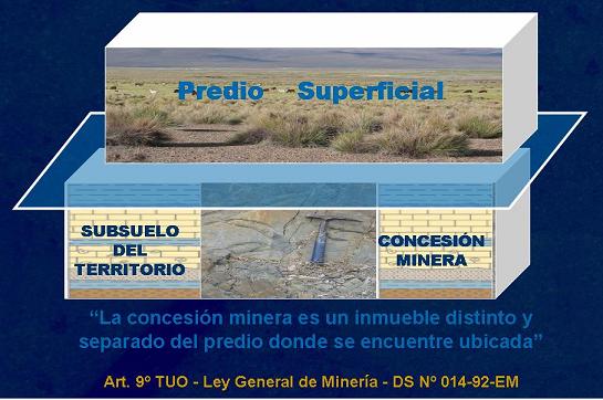 definicion de concesion minera