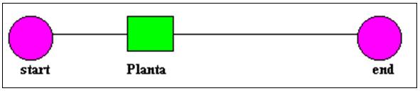 diagrama de simulacion del proyecto