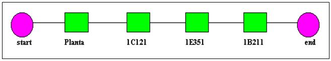 diagrama simplificado de simulacion