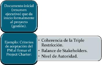 generalidades del project charter