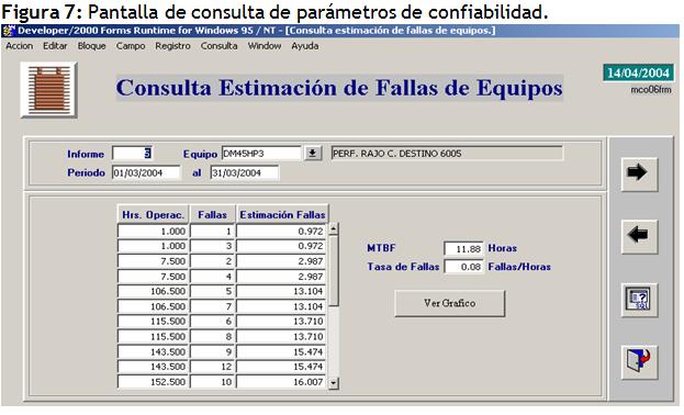 consulta de parametros de confiabilidad
