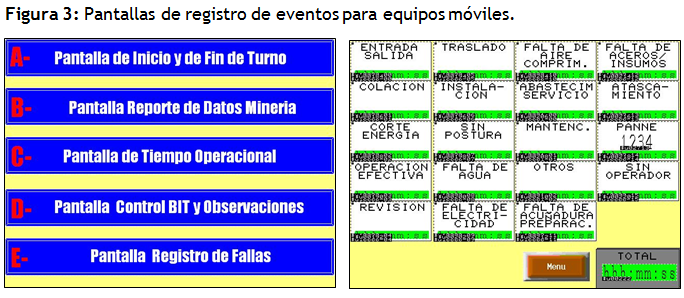 registro de eventos para equipos moviles