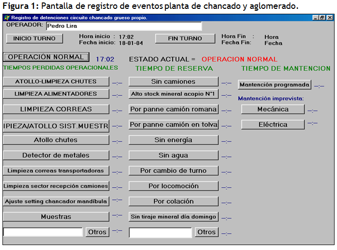 pantalla de registro de eventos